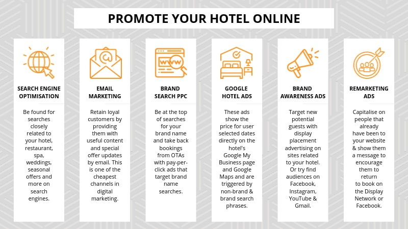 promote-your-hotel-online